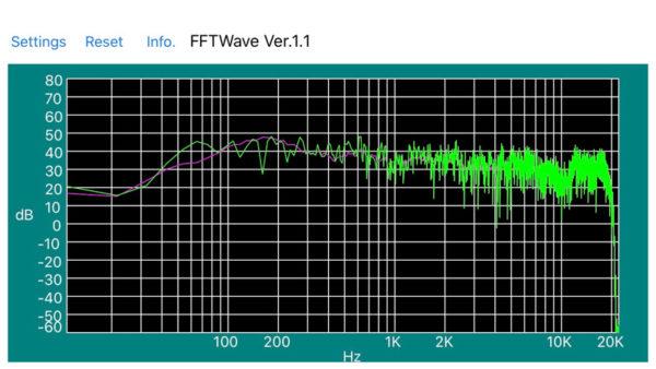 FOSTEX GK10、吸音材半分・ピンクノイズ
