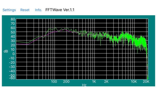 FOSTEX GK10、吸音材満杯・ピンクノイズ