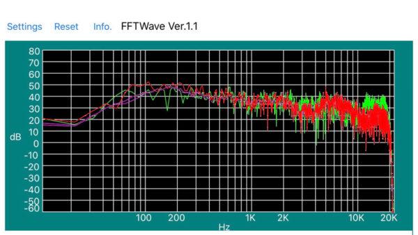 FOSTEX GK10、吸音材の違い比較
