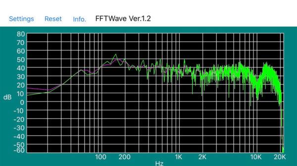 NS-1000MM、オリジナル状態の周波数特性