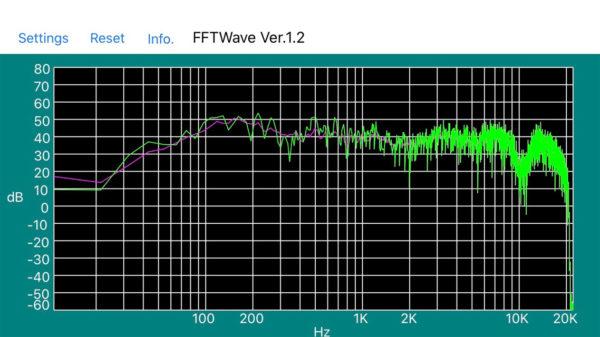 NS-1000MM、吸音材を入れた場合の周波数特性