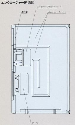 DENON SC-L30、aero-tube方式エンクロージャー