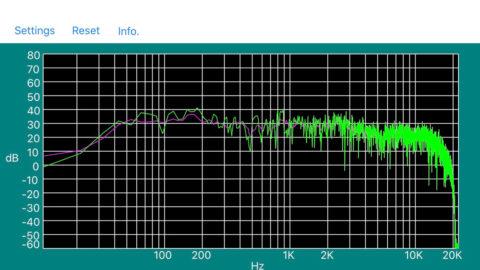 KENWOOD LS-1001(LS-300G)の周波数特性