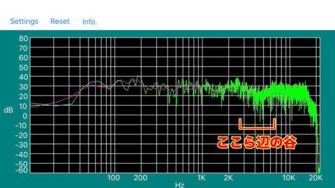KENWOOD LS-1001(LS-300G)の改造後の周波数特性