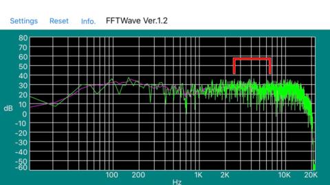 KENWOOD LS-1001(LS-300G)のツイーター正相後の周波数特性