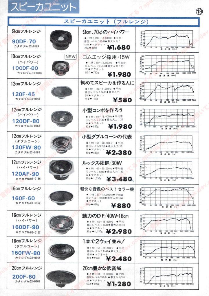 KENY・SOUND SHACK/ケニー・サウンドシャックカタログ・19ページ目