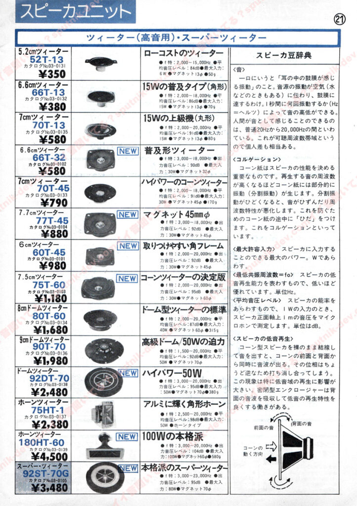 KENY・SOUND SHACK/ケニー・サウンドシャックカタログ・21ページ目