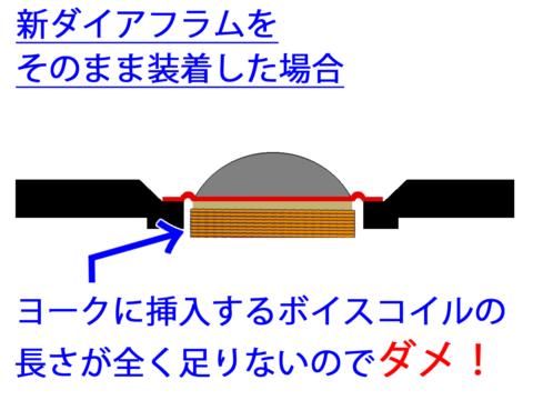 Lo-D HS-33D/HS-11Dのツイーター・新ダイアフラム組み込み検討2