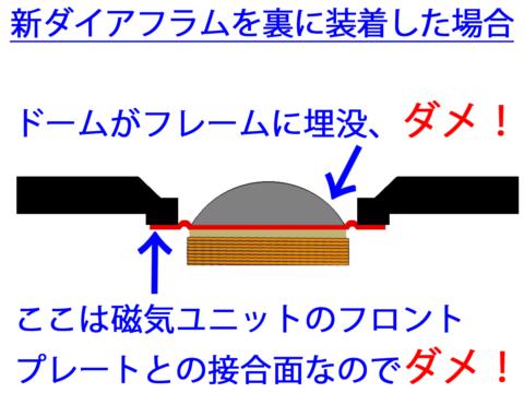 Lo-D HS-33D/HS-11Dのツイーター・新ダイアフラム組み込み検討3