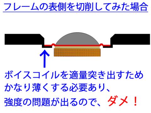 Lo-D HS-33D/HS-11Dのツイーター・新ダイアフラム組み込み検討4