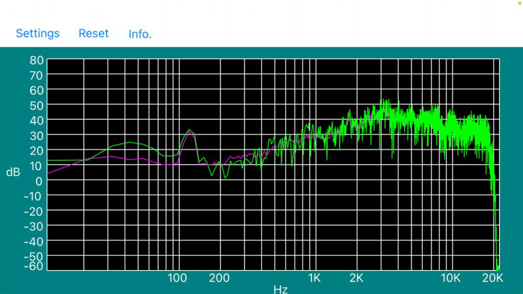 Lo-D HS-33D/HS-11Dのツイーター・新ダイアフラムでの周波数特性2